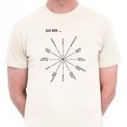 Männer BIO-Shirt Geschmacksprofil